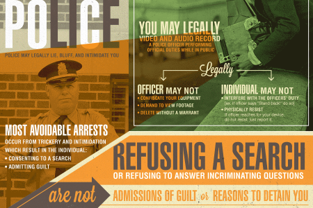 Knowing Your Rights: How to Hack the Legal System Infographic