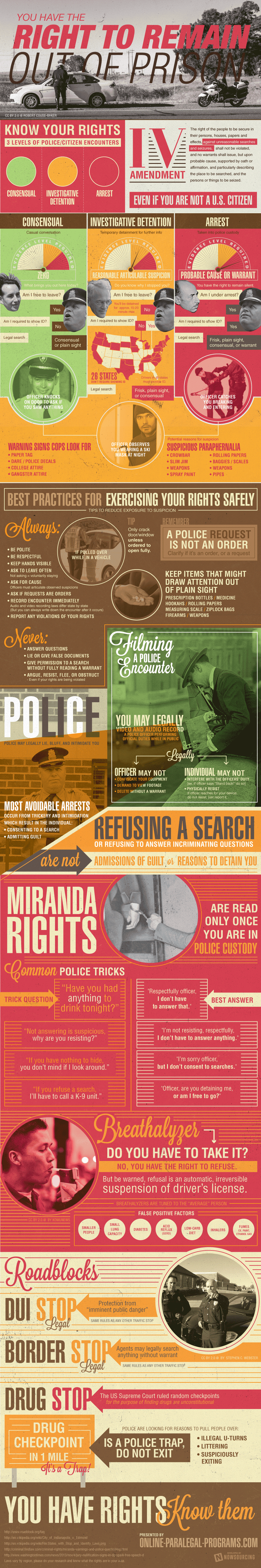 Knowing Your Rights: How to Hack the Legal System - #infographic