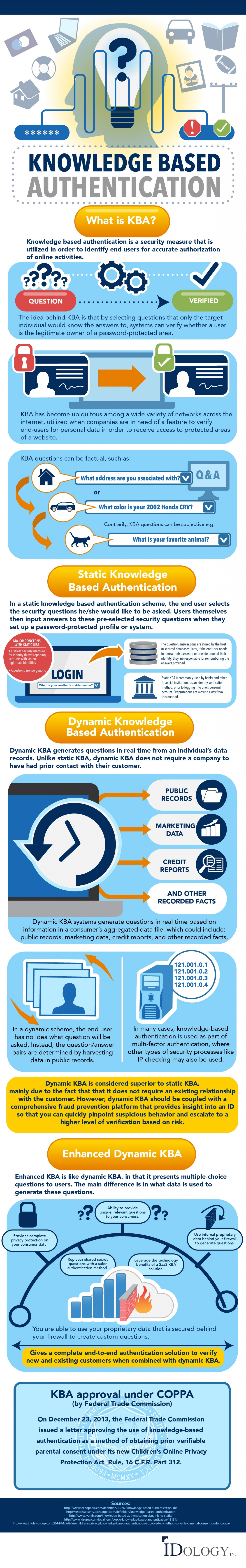 Knowledge Based Authentication Infographic
