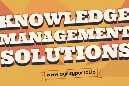 Knowledge Management Solutions Infographic