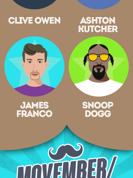 Knowvember – A Movember Fact Infographic Infographic