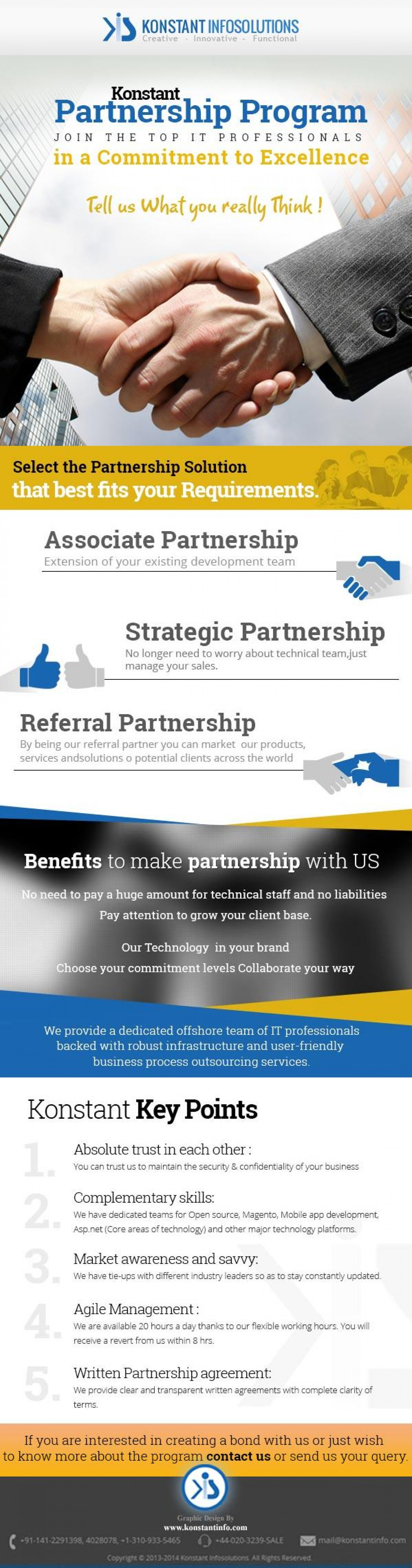 Konstant Partnership Program Infographic