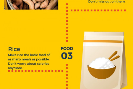 Korean Food Weekly Infographic