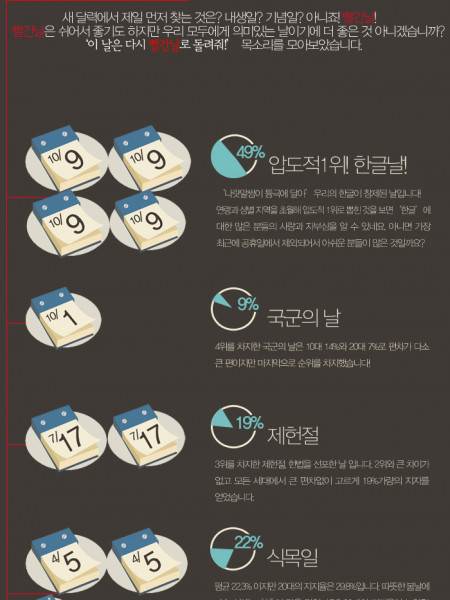 Korean want Holidays Back!  Infographic