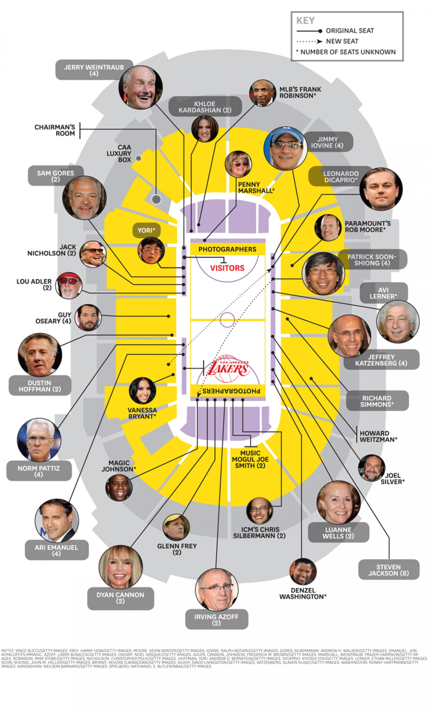 Lakers Games: Who Sits Where (map) | Hollywood Reporter