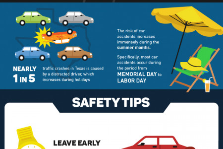 Labor Day Driving: Facts and Safety Tips  Infographic