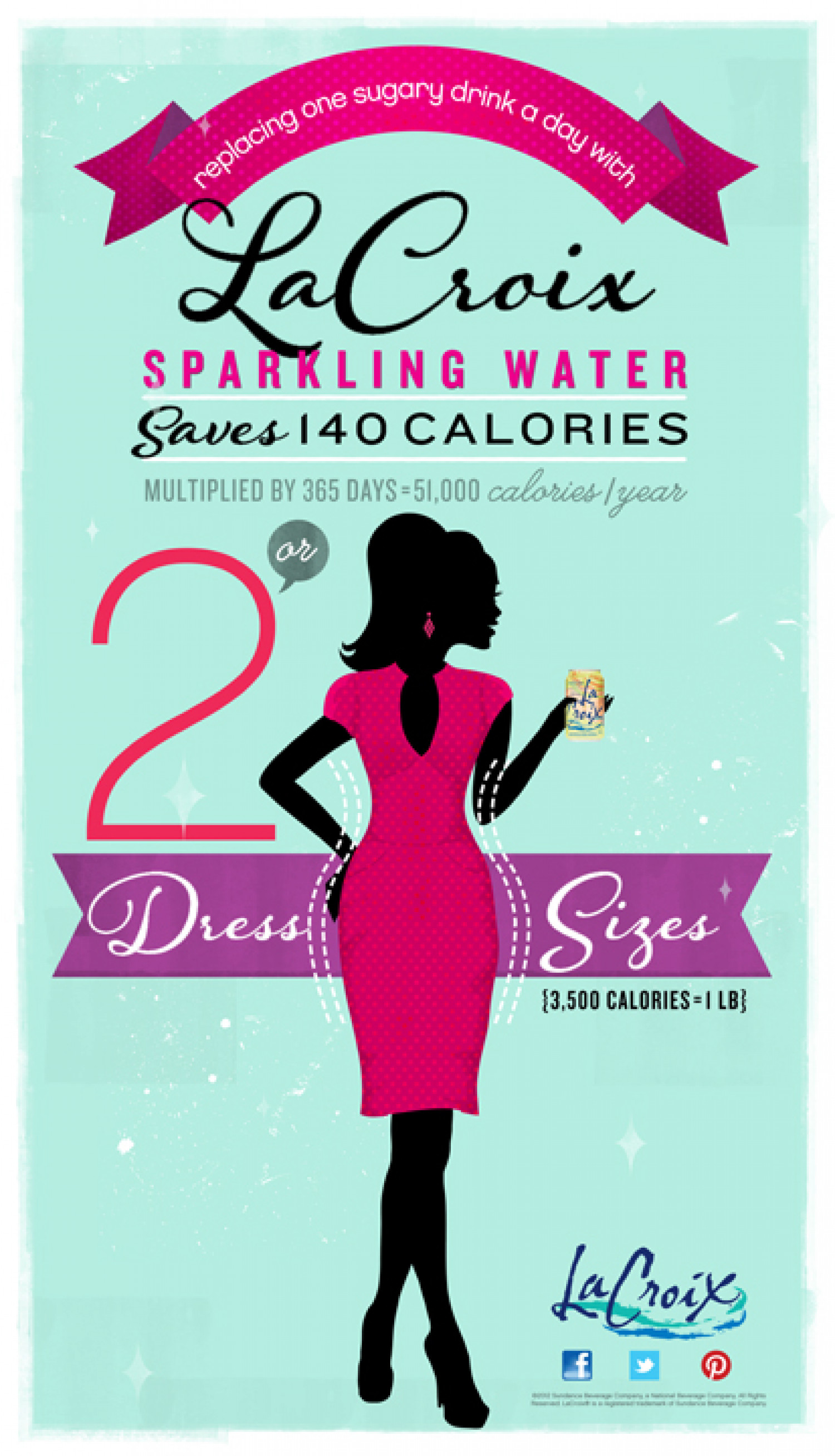 LaCroix Sparkling Water Infographic