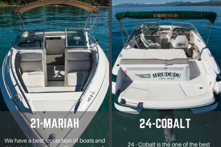 Lake Tahoe Boat Rides | Rent A Boat Tahoe Infographic