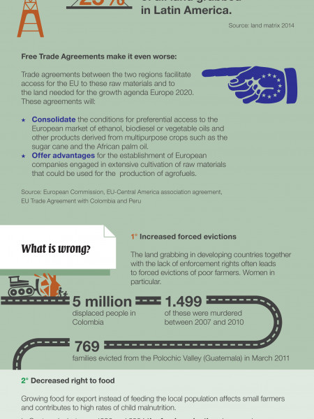 Land Inequality in Latin America, an EU Affair Too! Infographic
