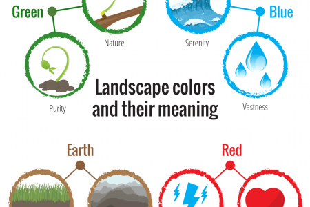 Landscape Branding 101 - The Color Guide For Every Business Aspect! Infographic