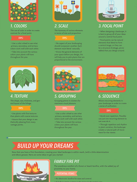 Your Field of Dreams Infographic