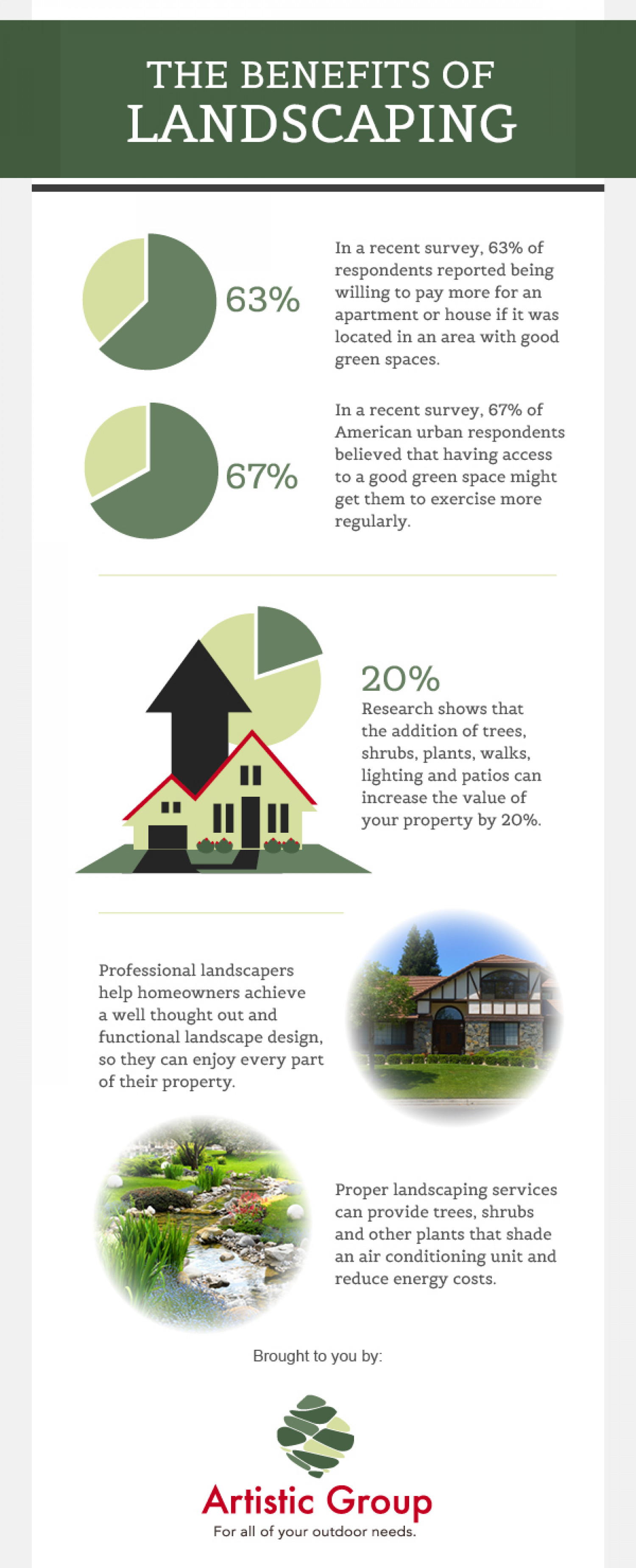 Landscaping Infographic