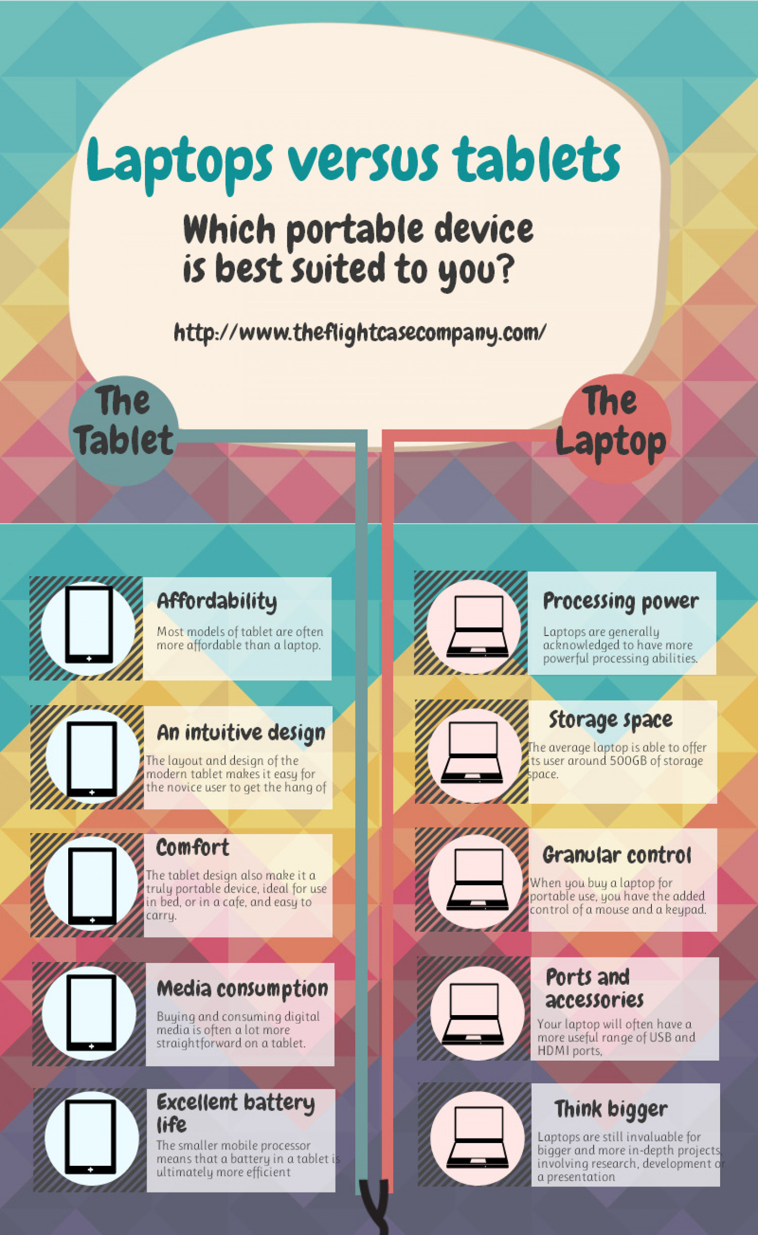 Laptops versus Tablets  Infographic