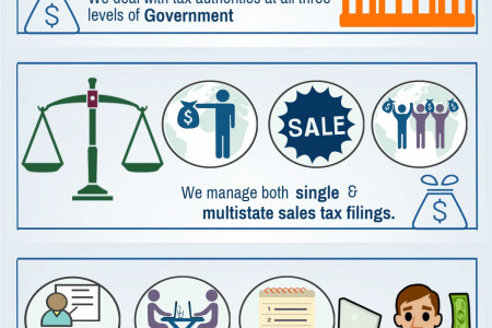 Large Accounting Firm Tax Services CPA In NYC Infographic