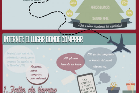 Las Navidades 'Low Cost' Infographic