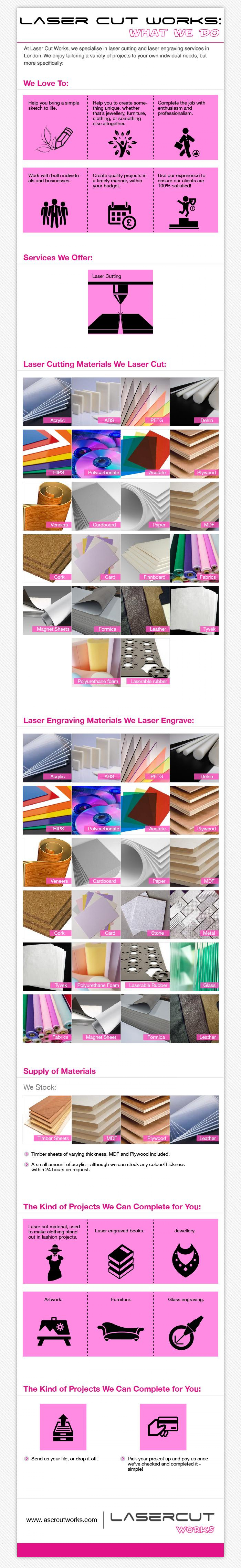 Laser Cut Works: What We Do Infographic