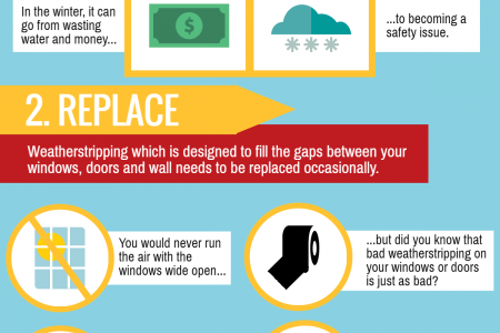 Last Minute Home Improvement Jobs Infographic
