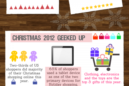 Last minute stocking stuffers Infographic