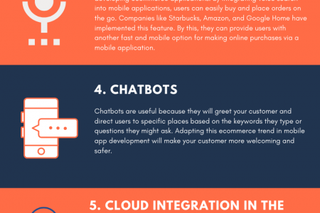 Latest Ecommerce Mobile App Development Trends to Boost Your Sales Infographic