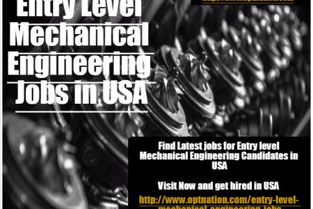 Latest Entry level mechanical engineering jobs in USA Infographic