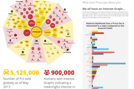 Latest News on The World Economy & Business Infographic
