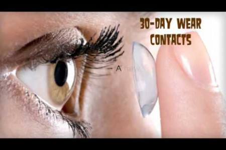 Latest Trends Of Contact Lenses Infographic