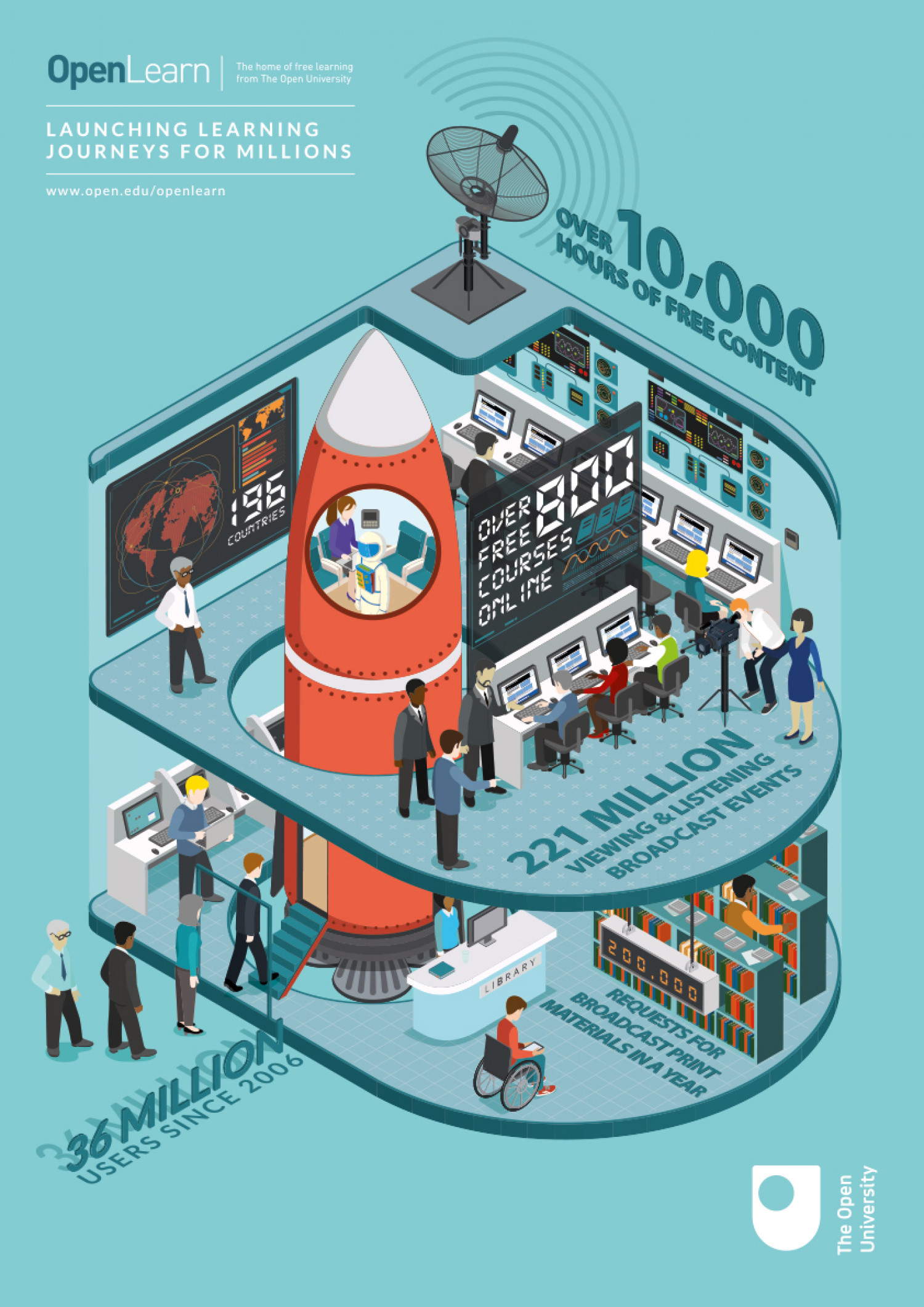 Launching learning journeys for millions Infographic