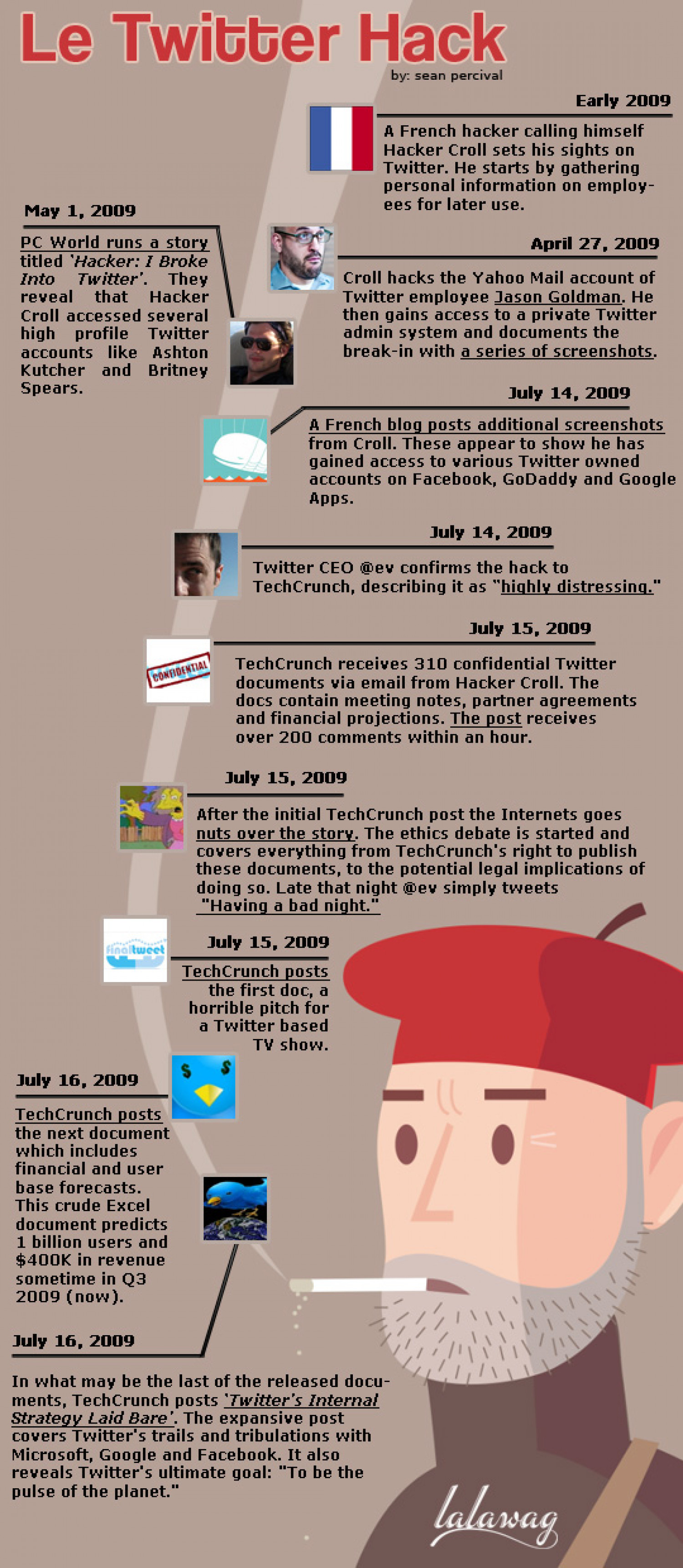 Le Twitter Hack Infographic