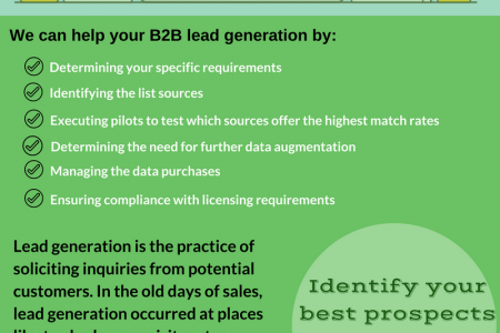 Lead Generation is the most dynamic and interesting areas of marketing! Infographic