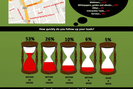 Lead Generation Survey Infographic