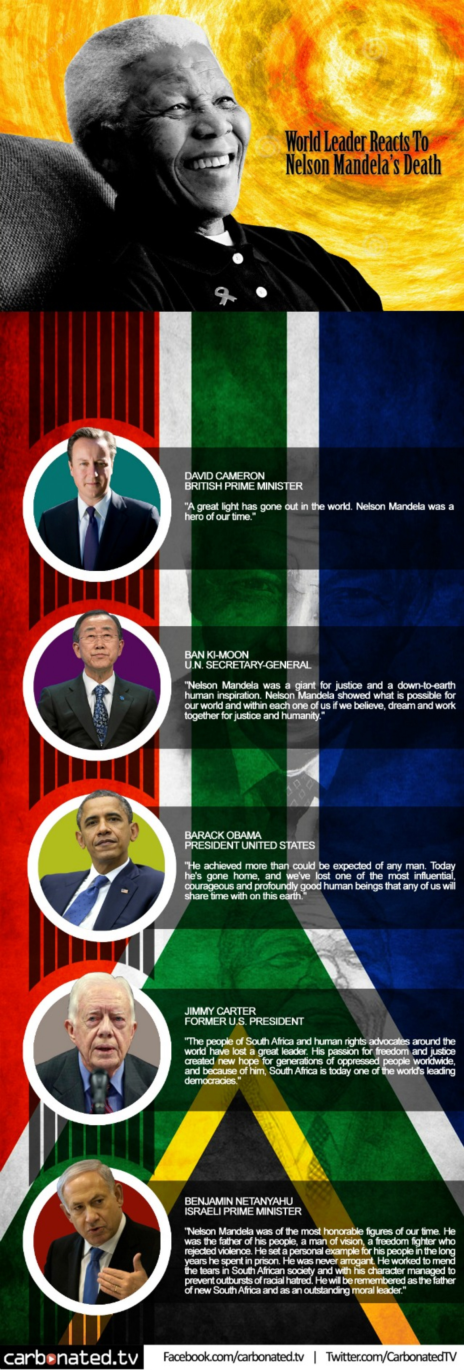 World Leader's Reactions To Nelson Mandela's Death Infographic