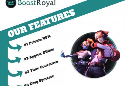League of Legends Ranked Boosting Infographic