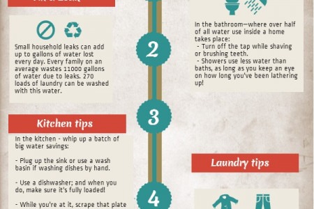 Leak Detection Infographic