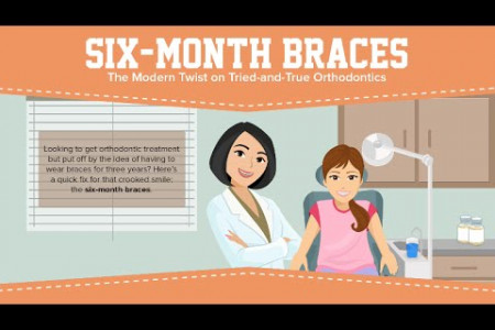 Learn About Six-Month Braces Infographic