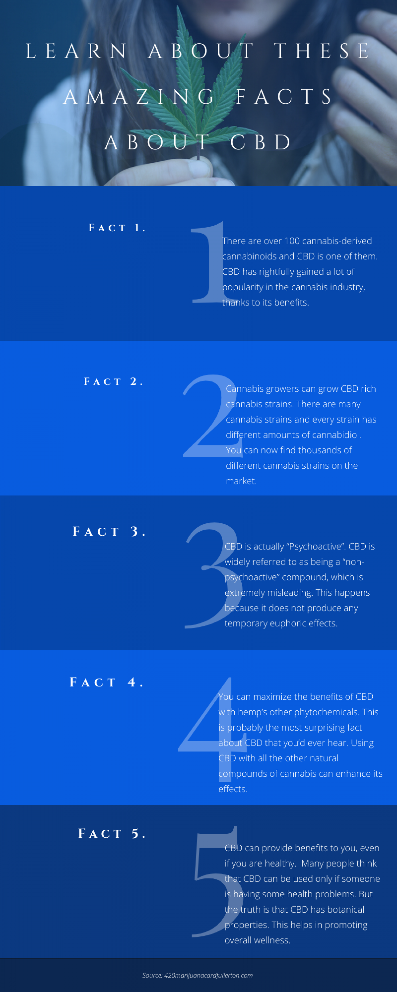Learn About These Amazing Facts About CBD Infographic