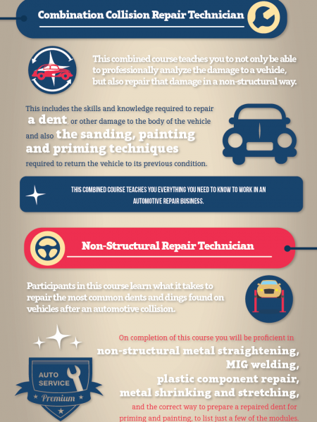 Learn Auto Body Repair At Metro Tech Infographic