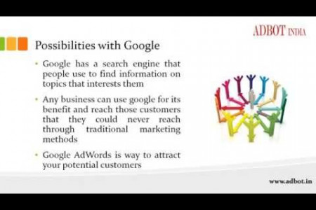 Learn How Google AdWords Can Make Your Business Infographic