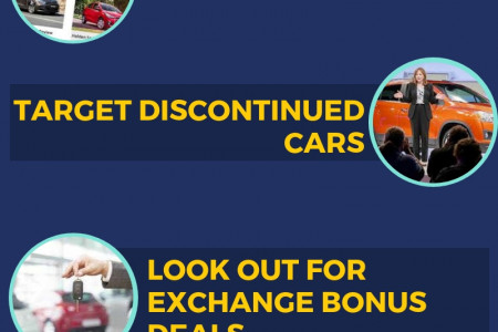 Learn How To Save Money While Making A car Deal Infographic