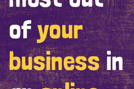 Learn To Make The Most Out Of Your Business In An Online World Infographic