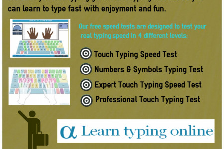 Learn to type online and free typing test Infographic