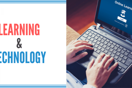 LEARNING AND TECHNOLOGY Infographic