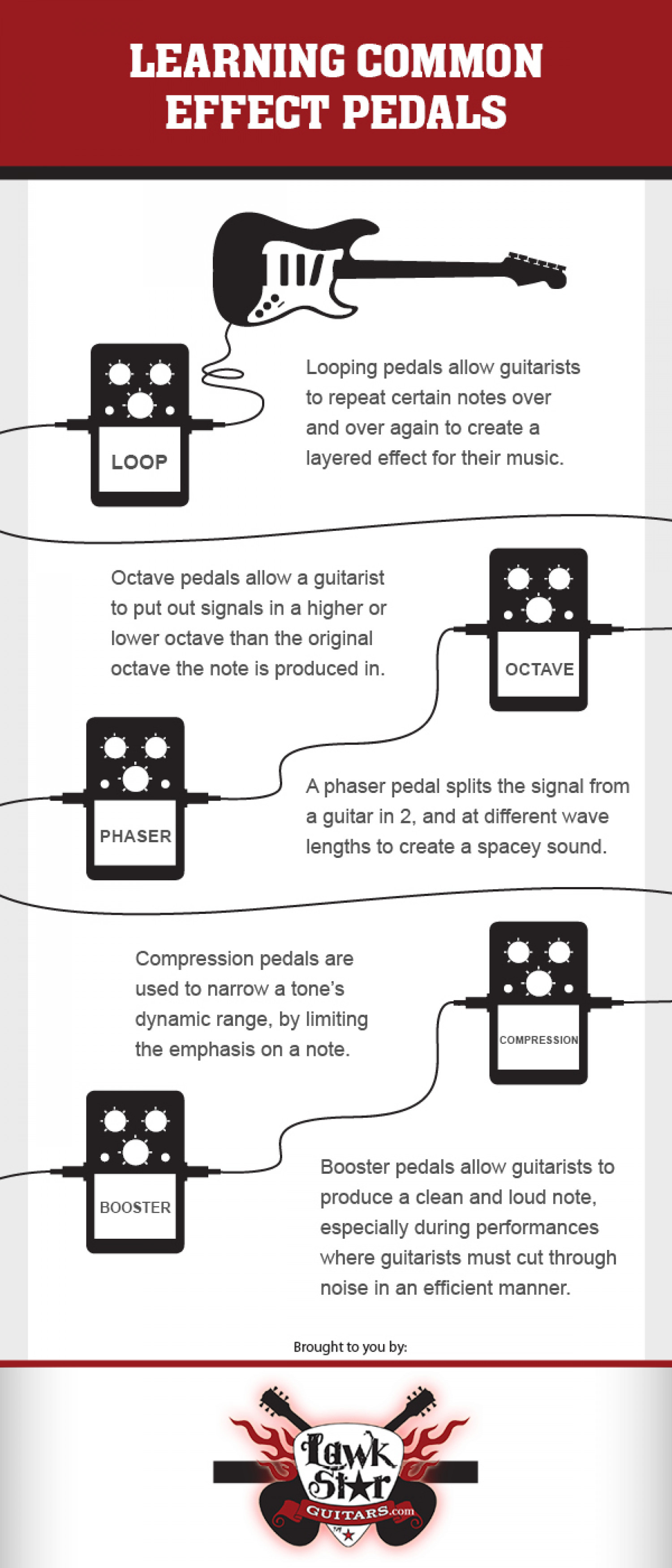 Learning Common Effect Pedals Infographic