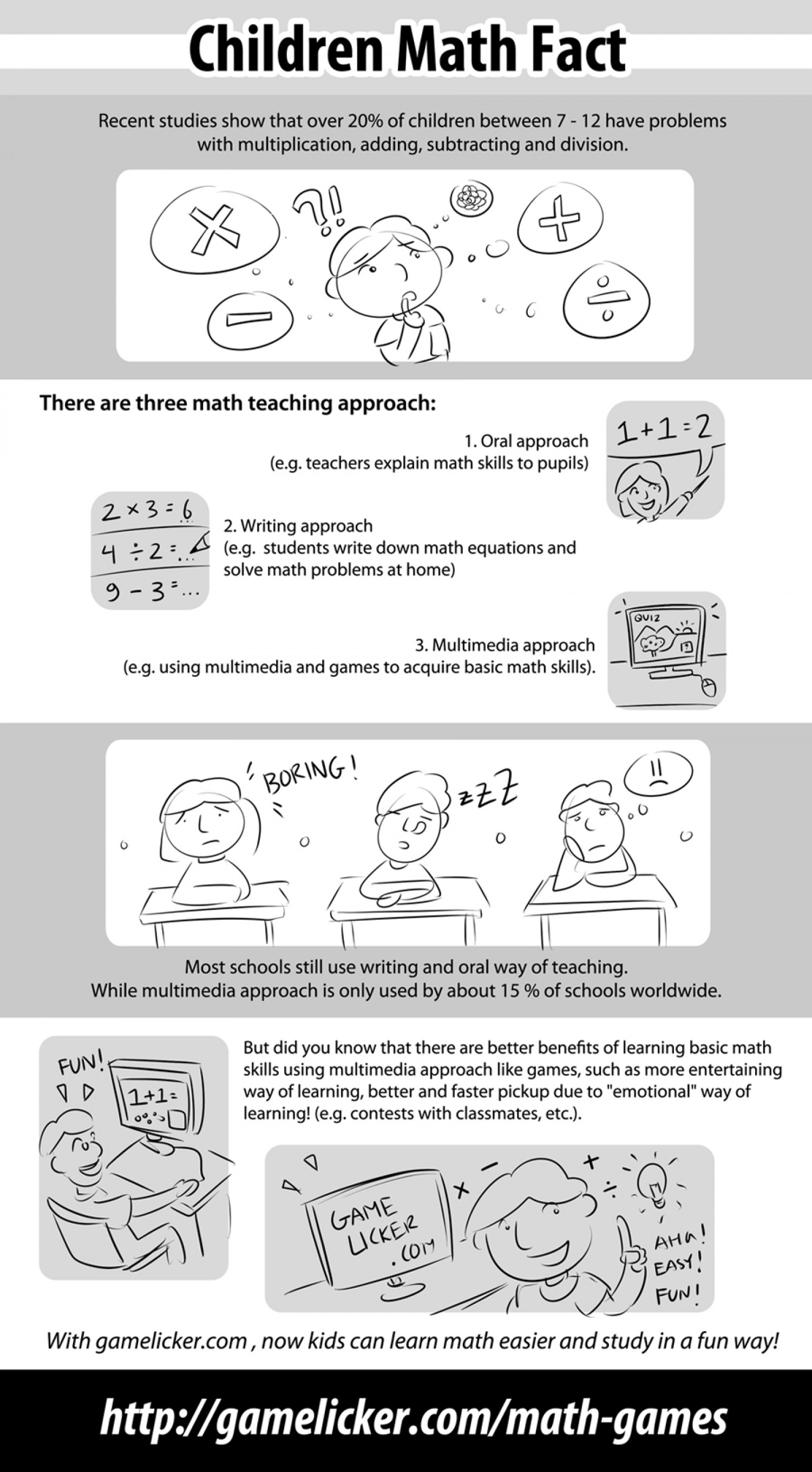 Learning Math Through Games Infographic