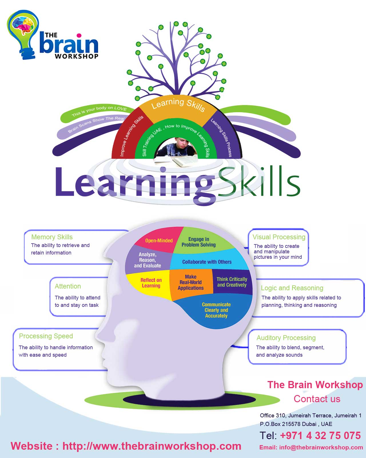 skill and learner Teacher resources and professional development across the curriculum teacher professional development and classroom resources across the curriculum.
