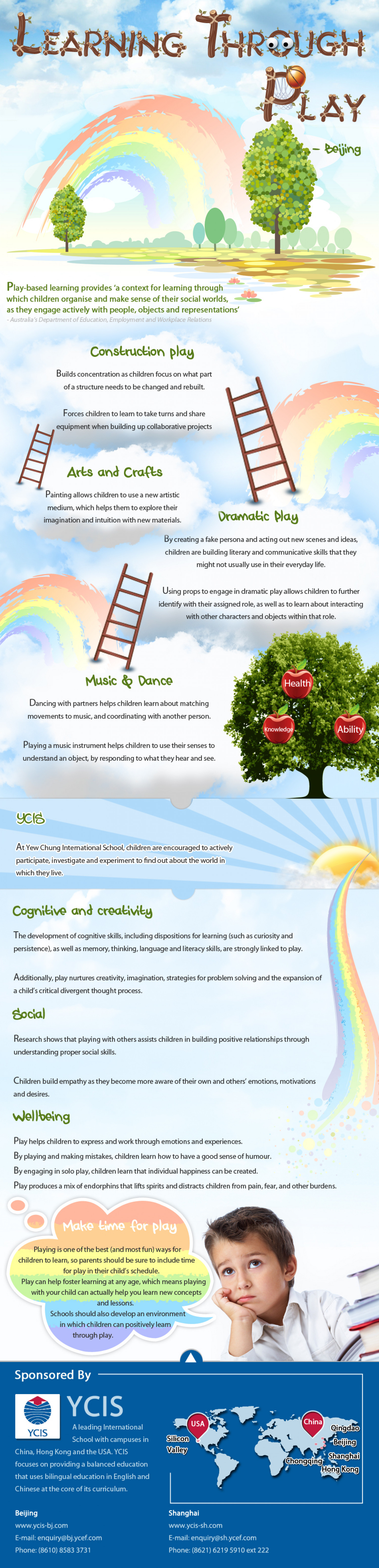 Learning Through Play Infographic