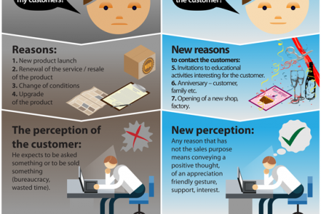 LearningPro Sales Training Approach Infographic