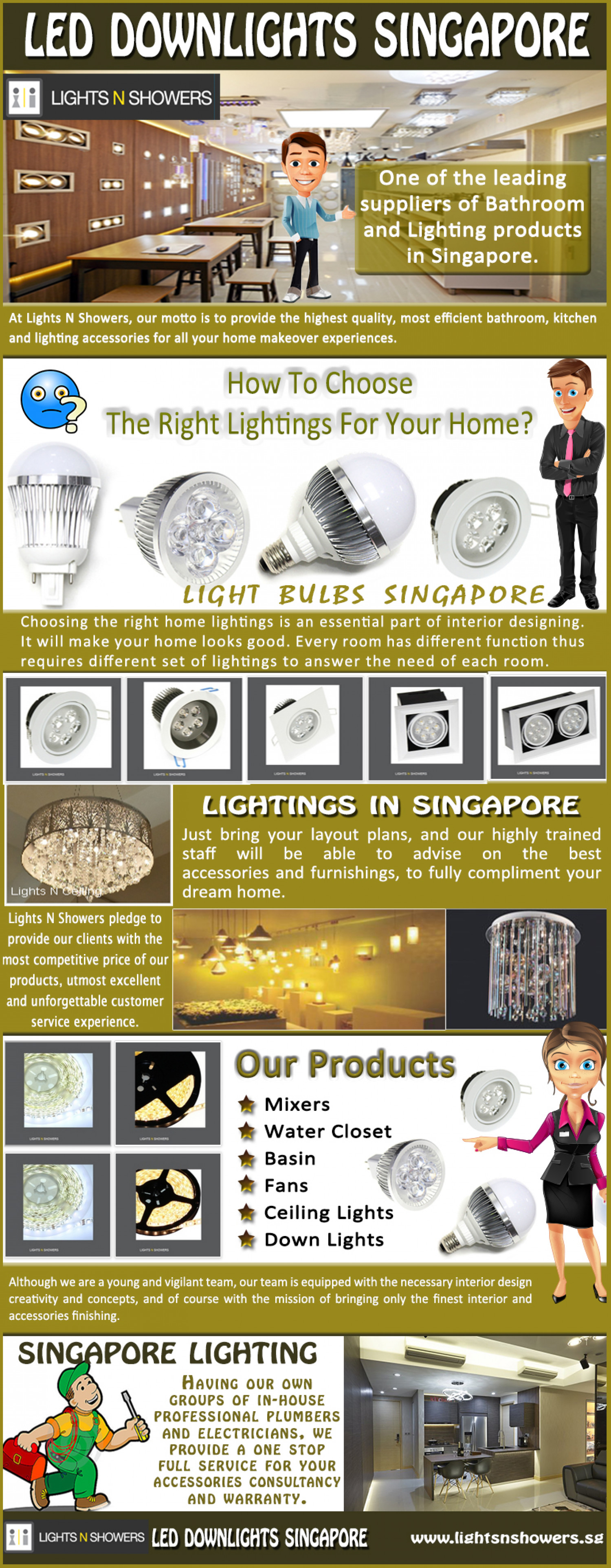 Led Downlights Singapore Infographic