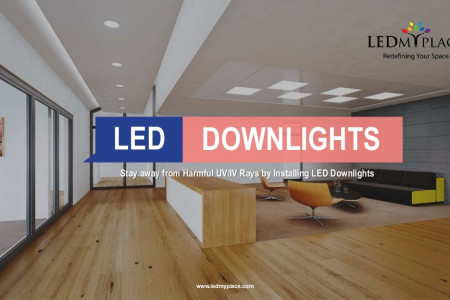 LED Downlights With No Flickring & Instant Start Infographic