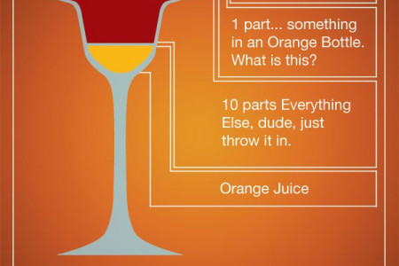 Leftovers Punch Cocktail Infographic