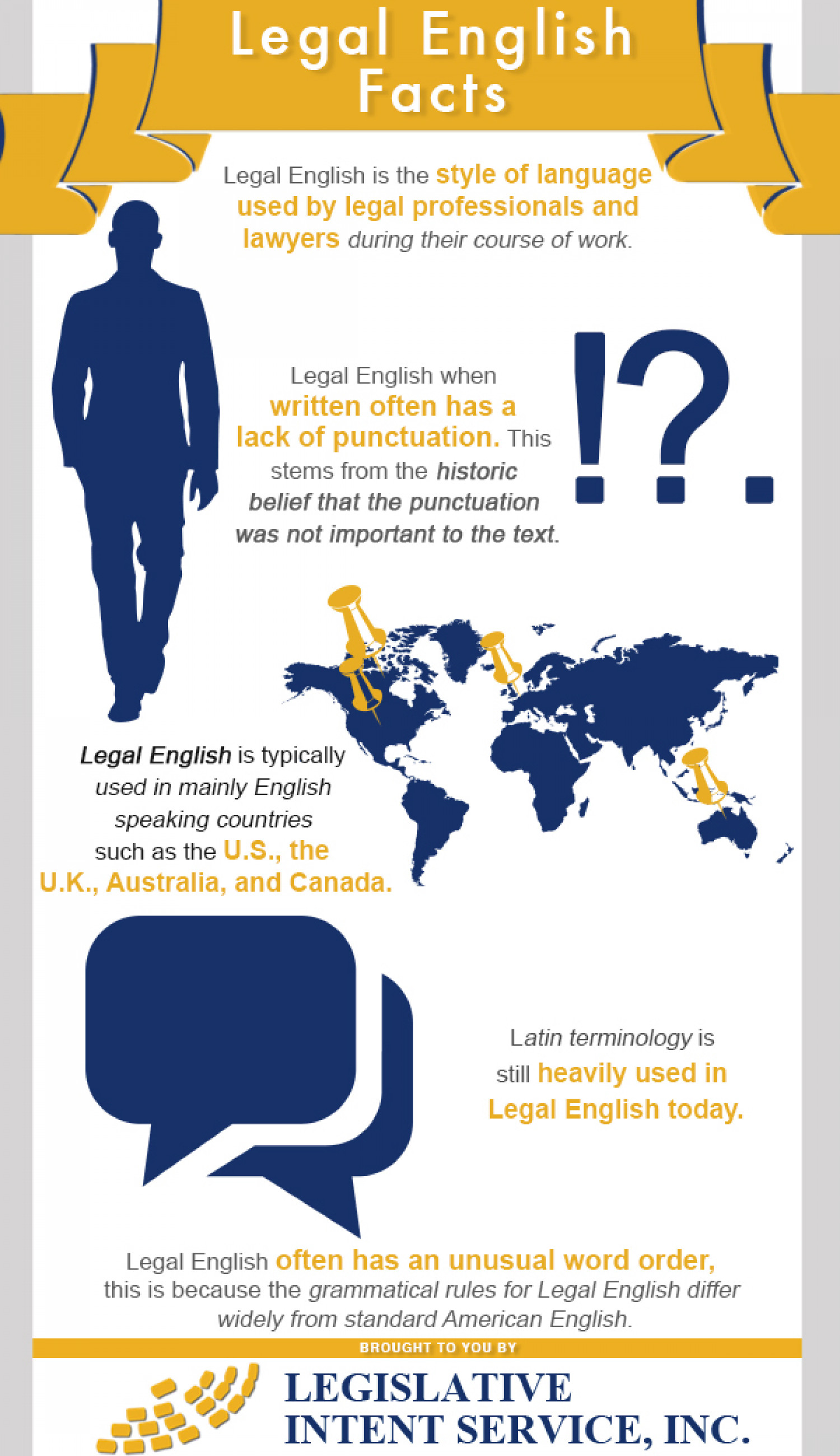Legal English Facts Infographic